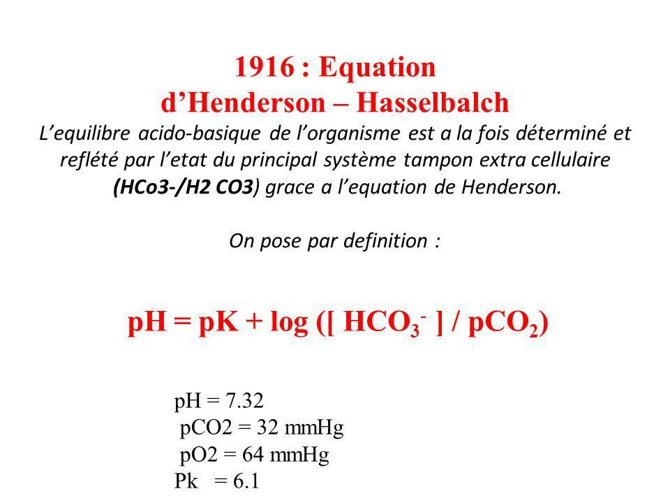 pH = pK + log ([ HCO3- ] / pCO2)